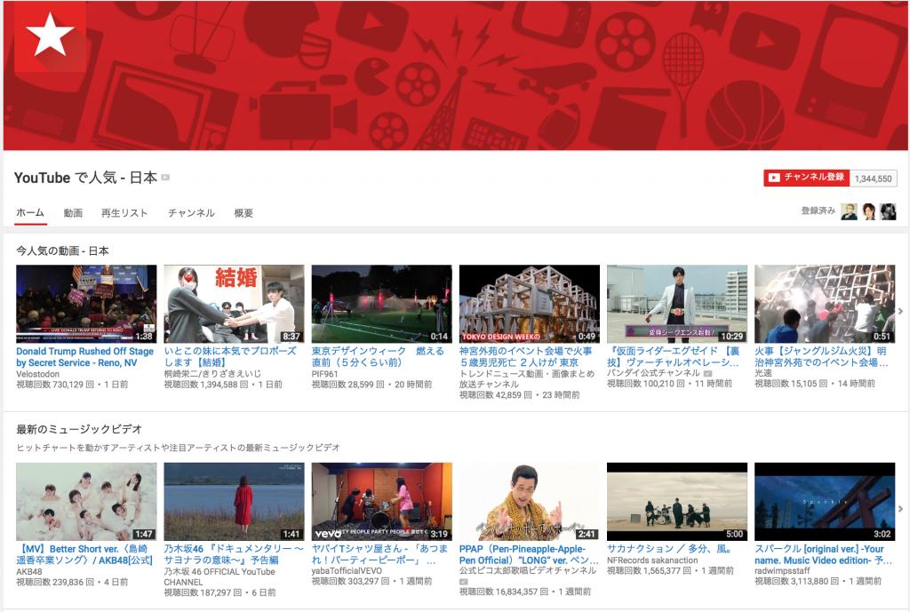 YouTubeで人気動画チャンネル