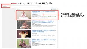 YouTube関連動画のターゲットを見つける方法
