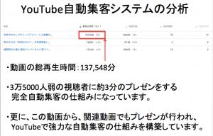 YouTube動画再生回数の効果