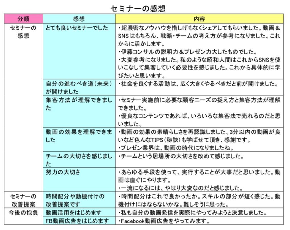 セミナー受講生の感想伊藤剛志コンサルタント