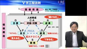 資産工学研究所坂本善博成功のV字工程法則