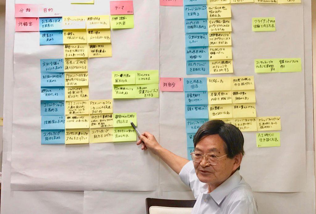 ナレッジファシリテーション0坂本善博コンサルタントファシリテーター講座セミナー