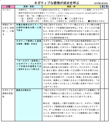 ナレッジシート伊藤剛志ネガティブ感情が成功ポジティブ感情ポジティブ心理学