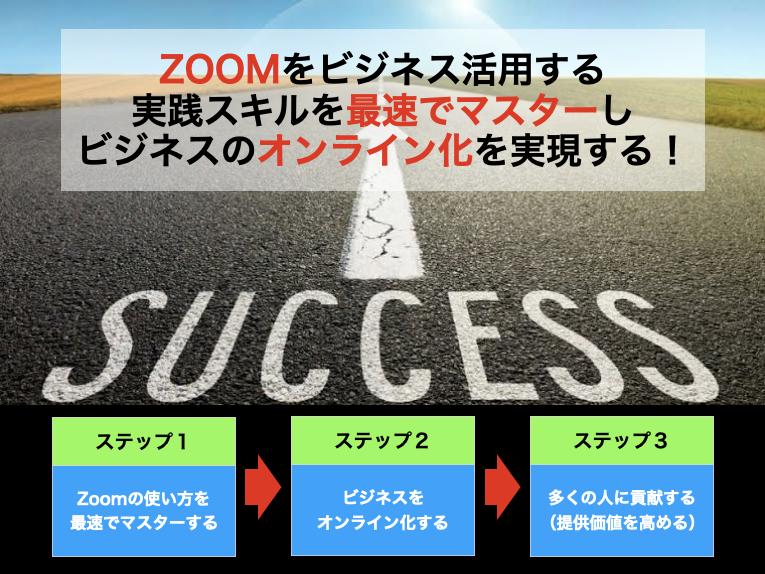 Zoomマスタースクール