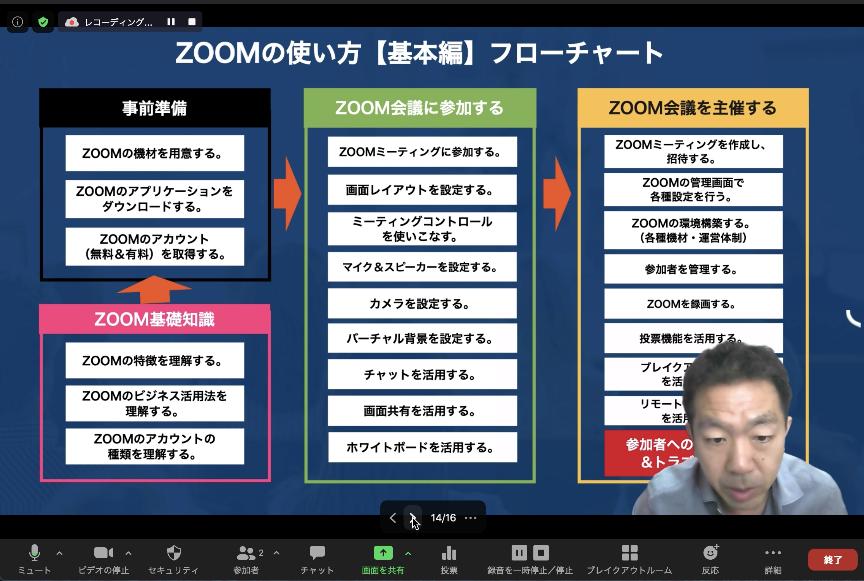 Zoomで自己紹介する方法